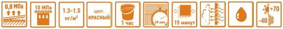 Клеевая смесь для монтажа теплоизоляции Основит Каверпликс AC-117 25 кг